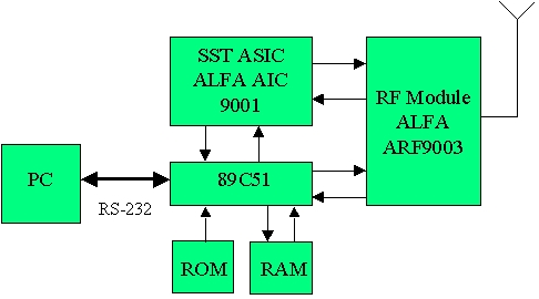 toshiba wiring diagram car fuse box and wiring diagram images am fm walkman headset radio additionally dell laptop serial number location besides soft starter wiring diagram